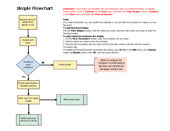 Free Download Flowchart (simple layout)