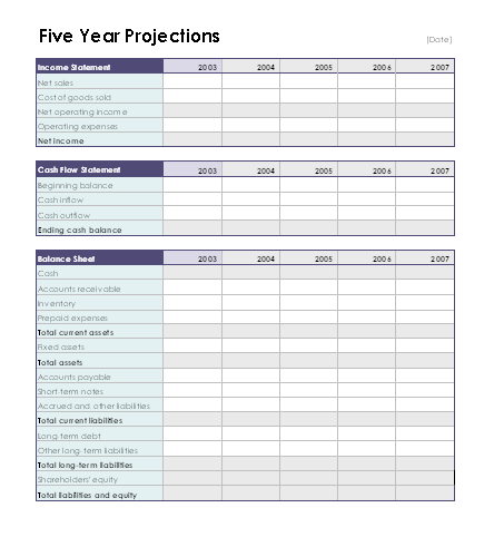 Free Download Five year projection worksheet