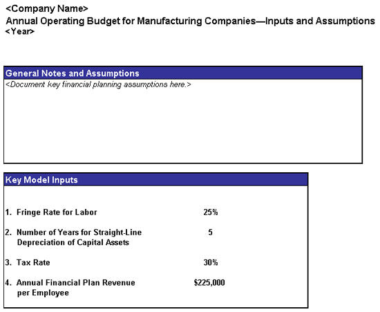 Free Download Annual operating budget (manufacturing)