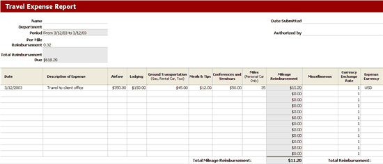 Free Download Travel expense report with mileage log