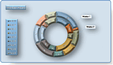 Free Download 21st century donut chart