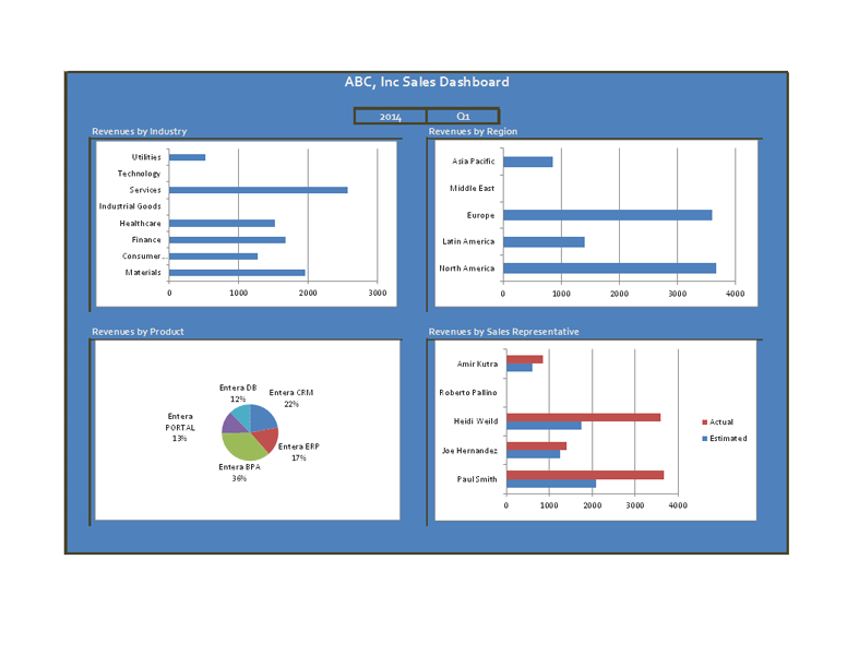 Download Sales Dashboard - Sales dashboard excel