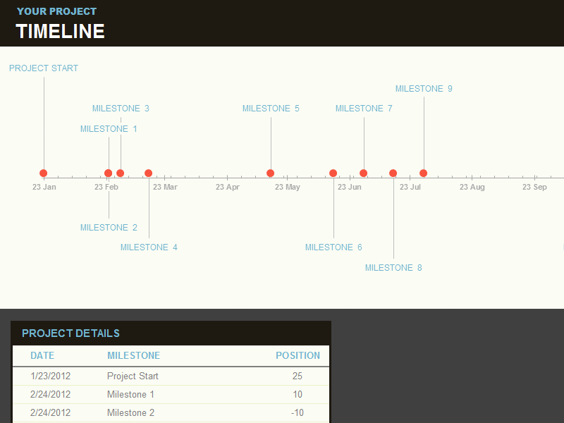 Free Download Timeline Template Excel