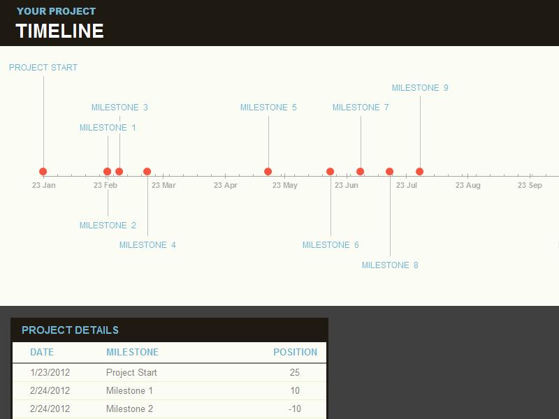 Free Download Timeline Template Excel