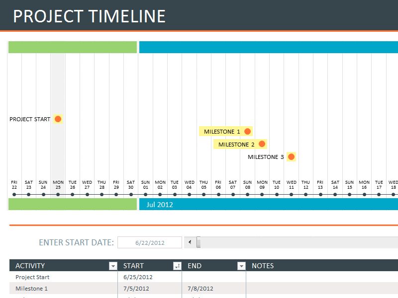 Download Project Timeline Template Excel - Ms excel timeline template