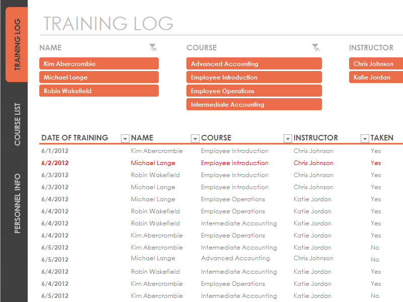 Download Employee Training Tracker Spreadsheet Template - Advanced excel dashboard templates