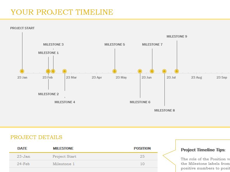 Free Download Excel Timeline Template