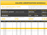 Free Download Calorie Amortization Schedule