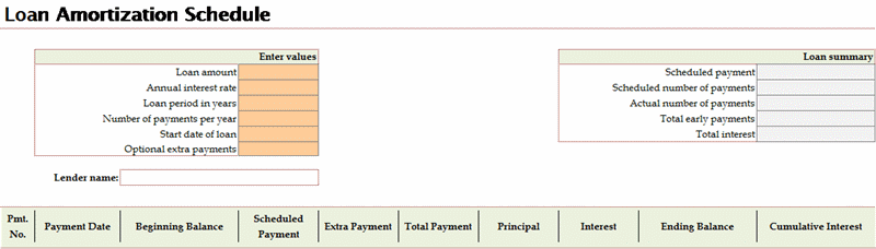 Free Download Loan Amortization Schedule Payment Summary