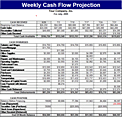 Free Download Weekly cash flow projection