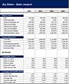 free download ratio analysis excel dashboard ratio analysis templates