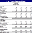 download pro forma balance sheet