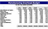 Download Manufacturing Overhead Budget