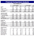 Financial Analysis Template Download Financial Comparison Analysis