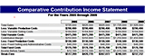Free Download Comparative contribution income