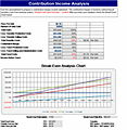 Excel Dashboard Break Even Analysis Templates  Excel Break Even Analysis