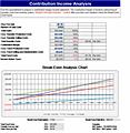 Download Breakeven analysis – Excel Break Even Analysis Template