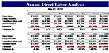 managing labor cost analysis