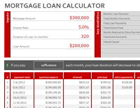 Mortgage Loan Calculator Amortization Schedule