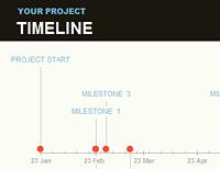 Timeline Template Excel