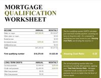 Mortgage Qualification Credit Score Criteria Worksheet Calculator