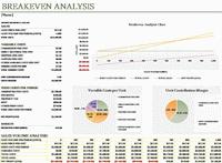 Gantt Chart Template Excel Breakeven Analysis