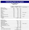 Start-up Capital Estimate