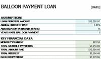 Balloon Loan Payment Calculator Amortization Schedule