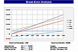 Break even analysis chart break even chart break even for Cost volume profit graph excel template