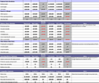 Download Budget Summary Report for Microsoft Excel 2003 or newer