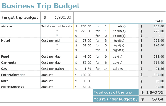 Download Business Trip Budget for Microsoft Excel 2003 or newer
