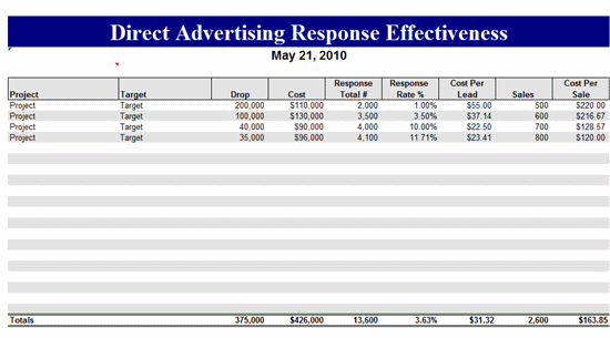 Download Direct Advertising Response for Microsoft Excel 2007 or newer