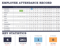 Employee Attendance Tracker Calendar Sheet Template