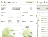 Excel Dashboards And Reports For Family