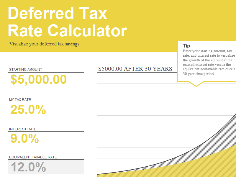 Download Excel Deferred Tax Rate Calculator Templates for Microsoft Excel 2013 or newer