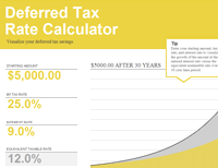 Excel Deferred Tax Rate Calculator Templates