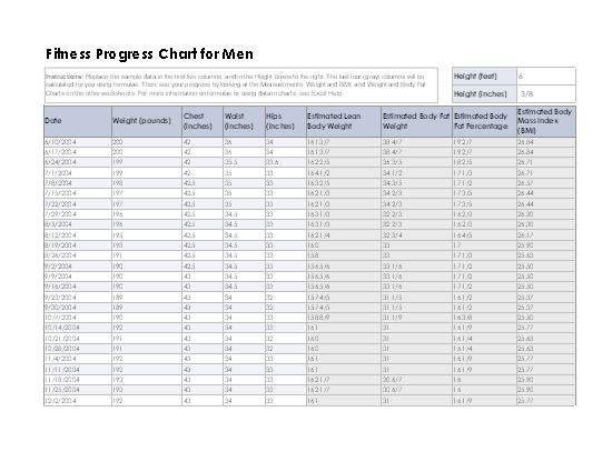 Fitness And Weight Loss Chart For Men