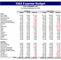 G & A Expense Budget