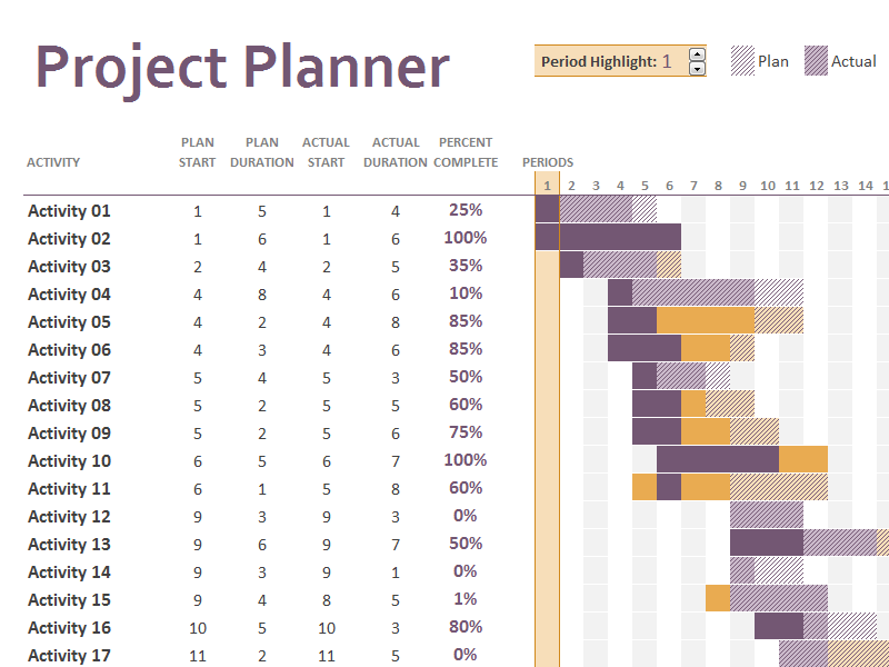 Download Gantt Chart Excel Template Project Planner for Microsoft Excel 2013 or newer