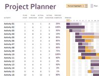 Gantt Chart Excel Template Project Planner