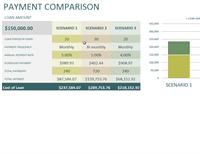 Loan Comparison Calculator Amortization Schedule