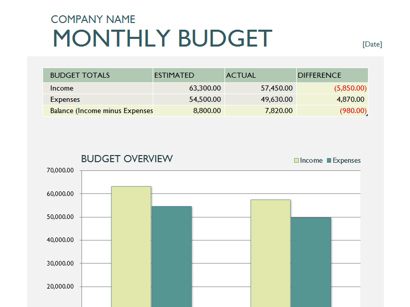 Monthly Expense Report Templates