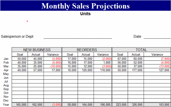 Download Monthly Sales Projections for Microsoft Excel 2007 or newer