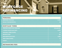 Mortgage Refinance Loan Break Even Calculator With Taxes