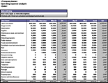 expense breakdown template