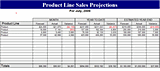 Download Price Line Sales Projections for Microsoft Excel 2007 or newer