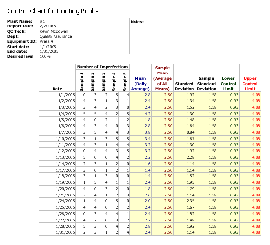 Download Product Quality Control Chart for Microsoft Excel 2003 or newer