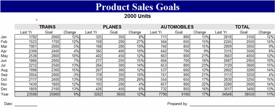 Product Sales Goals