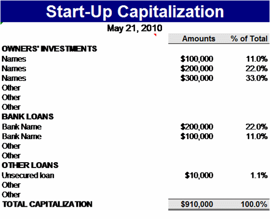 Download Startup Capitalization for Microsoft Excel 2007 or newer