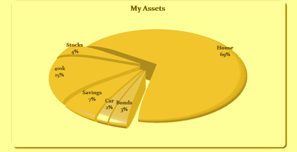 Sample Chart Templates Pie Chart Excel Template Free Charts – Pie Chart Templates